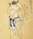 esquema de puntos para el masaje chino
